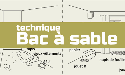 Technique : le bac à sable