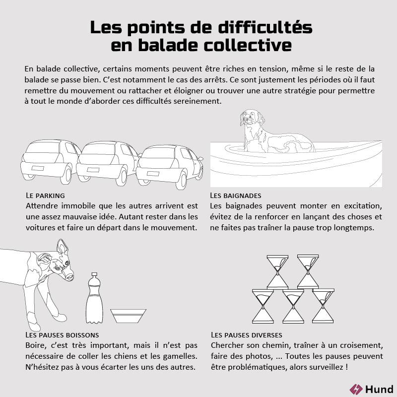 point difficultes
