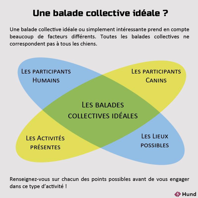 balade collective