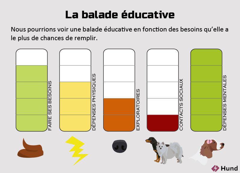 balade-educative