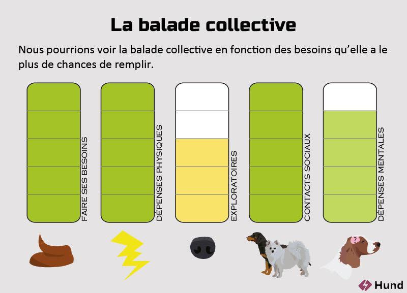balade-collective