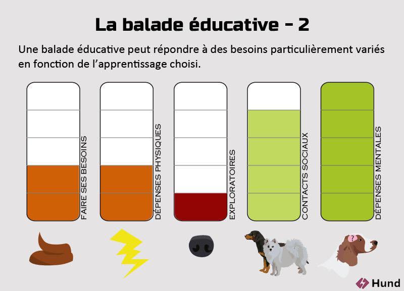 balade-educative-2